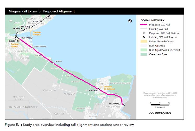 Niagara Rail Extension Proposed Alignment